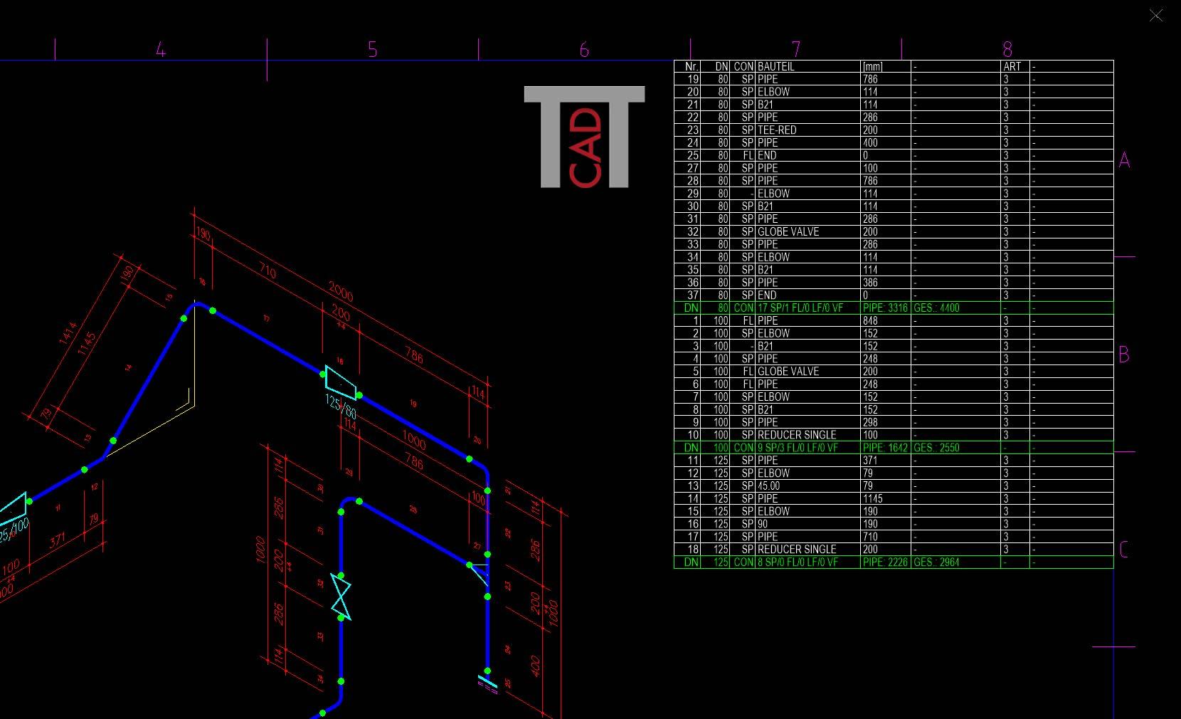 Stueckliste auf Knopfdruck erzeugen - PiCAD V19